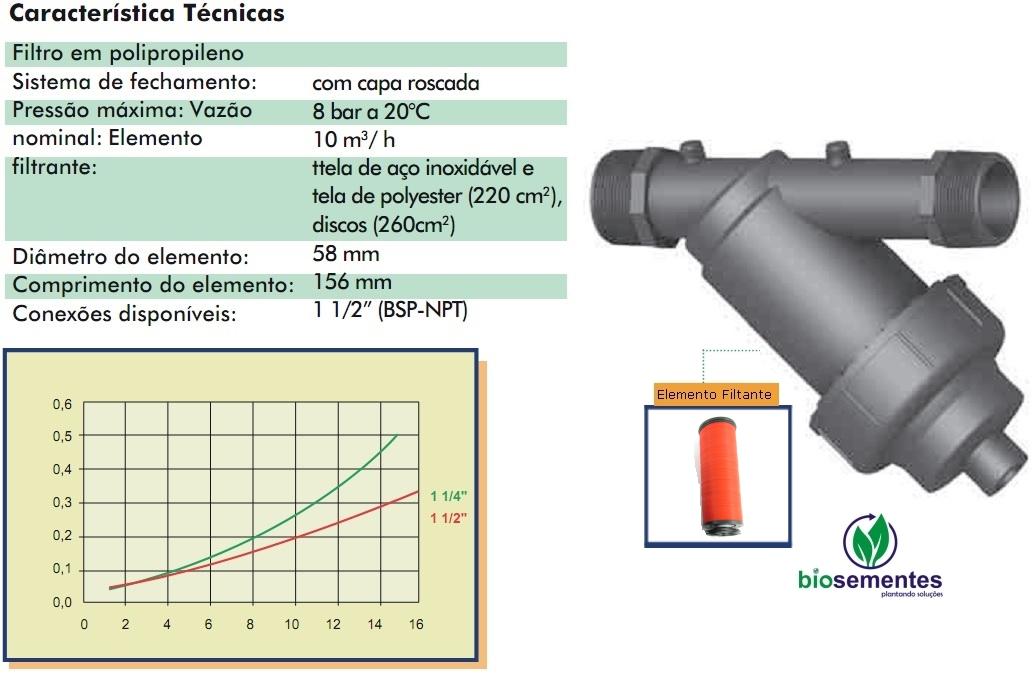 filtro-disco-10millitros-1.1l2pol.jpg