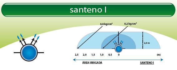 santenoi-desc.png